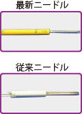 items_needle02